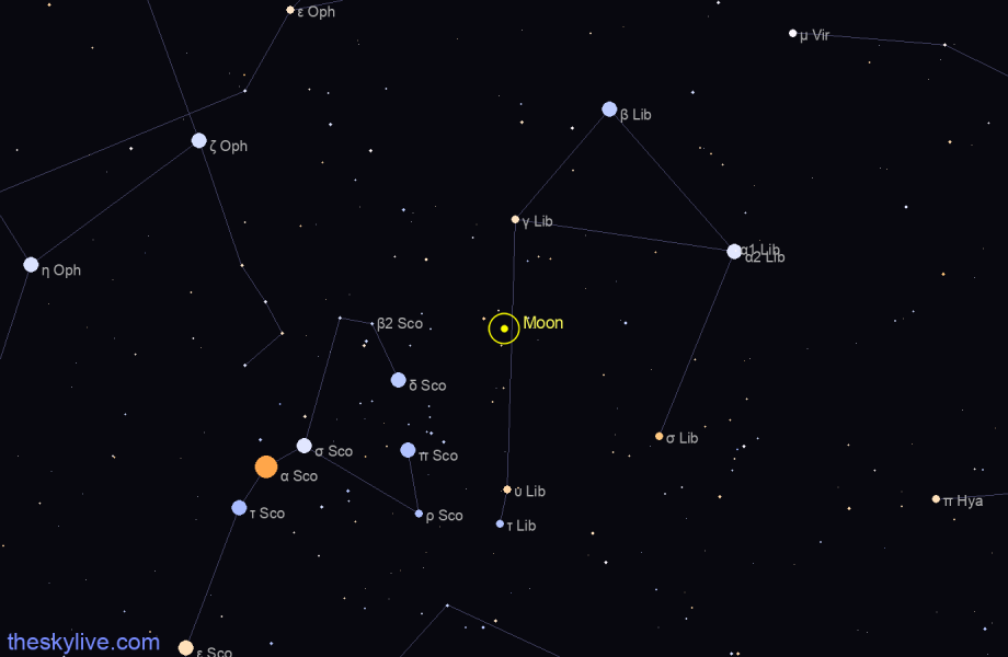 The Moon Information