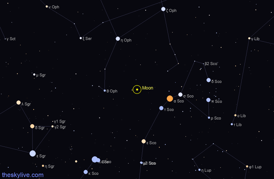 Finder chart of Moon in Ophiucus on October,21 2020