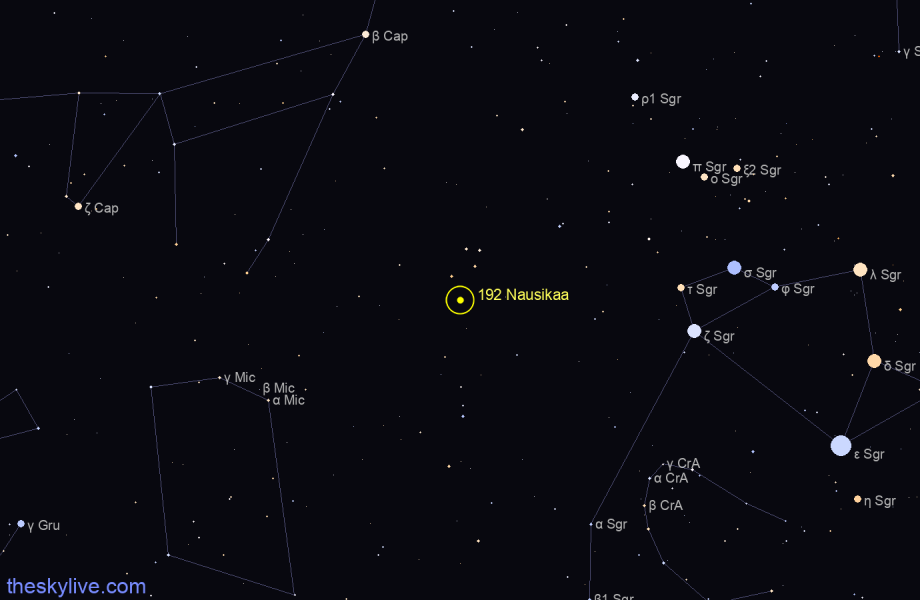 Finder chart of 192 Nausikaa in Virgo on May,08 2021