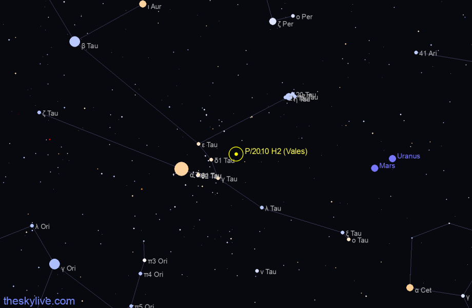 Finder chart of P/2010 H2 (Vales) in Aquarius on October,24 2020