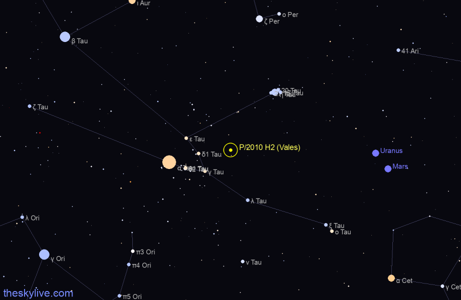 Finder chart of P/2010 H2 (Vales) in Aquarius on January,24 2021