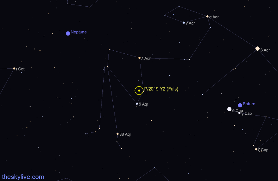 Finder chart of P/2019 Y2 (Fuls) in Virgo on August,07 2020