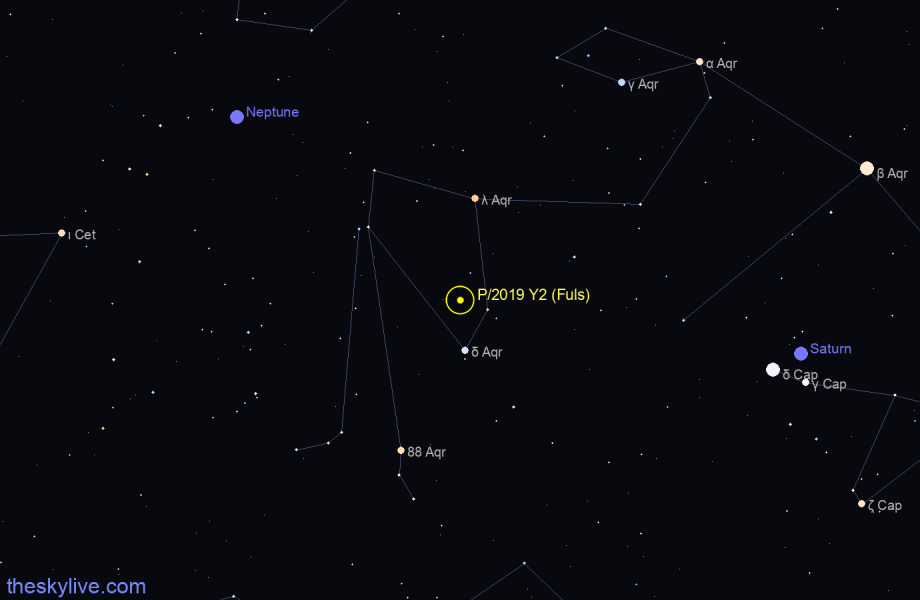 Finder chart of P/2019 Y2 (Fuls) in Sagittarius on January,21 2021
