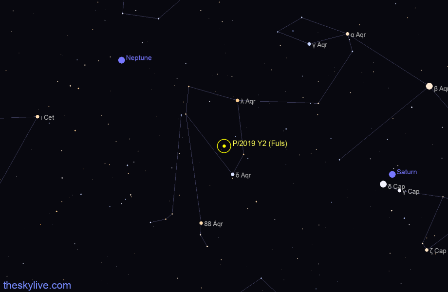 Finder chart of P/2019 Y2 (Fuls) in Capricornus on May,17 2021