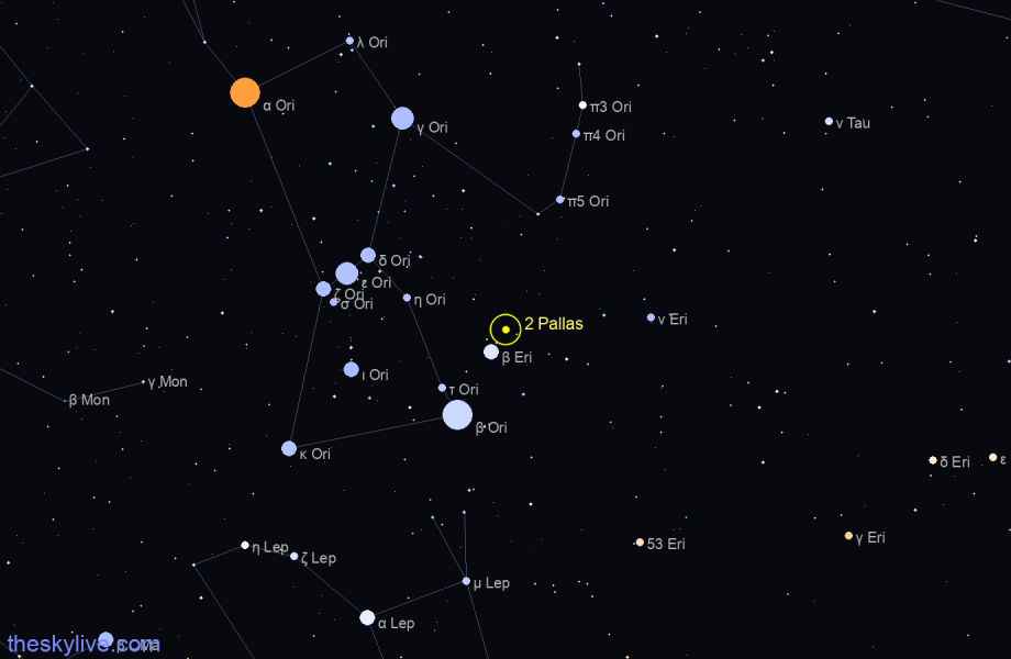 Finder chart of 2 Pallas in Pisces on May,17 2021