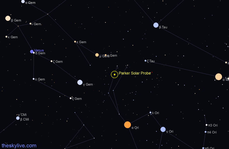 Parker Solar Probe in Pisces on March,25 2019
