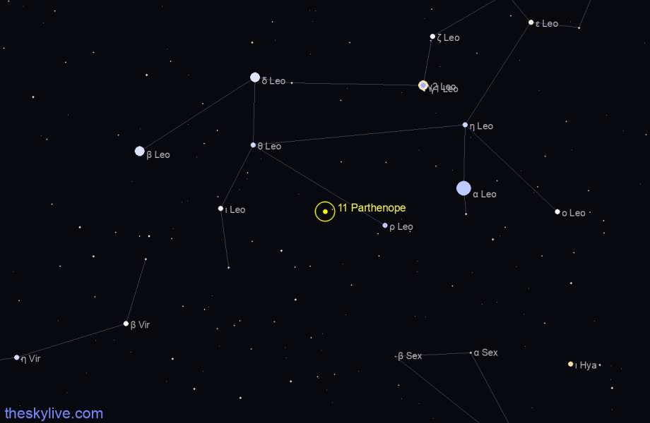 Map of 11 Parthenope in Ophiucus on October,15 2019