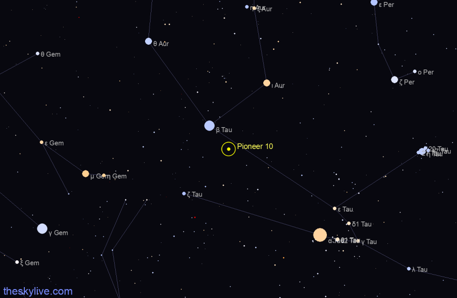 Pioneer 10 in Taurus on October,18 2018