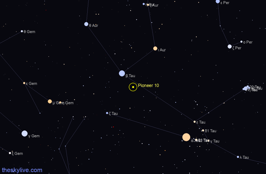 Map of Pioneer 10 in Taurus on February,19 2020