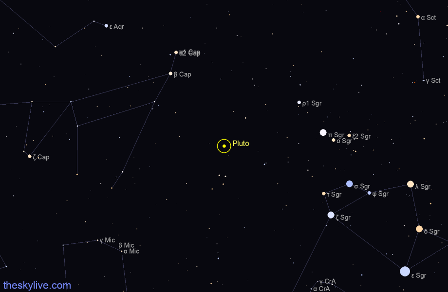 Finder chart of Pluto in Sagittarius on August,06 2020