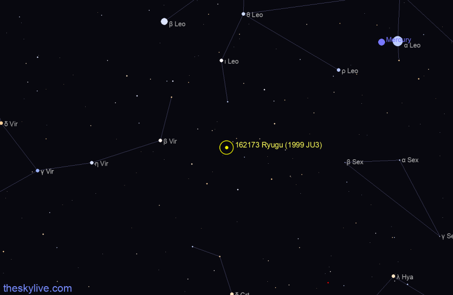 162173 Ryugu (1999 JU3) in Virgo on October,17 2018