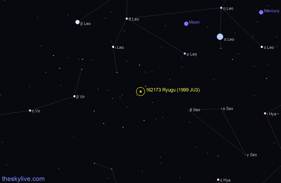 Finder chart of 162173 Ryugu (1999 JU3) in Pegasus on August,07 2020