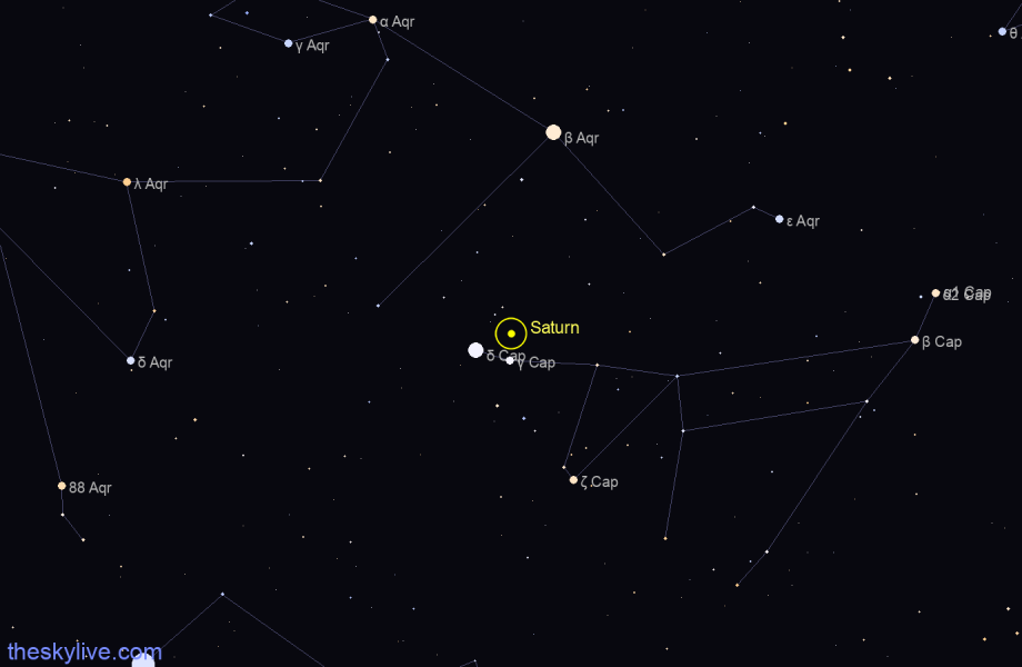 Finder chart of Saturn in Capricornus on February,26 2021