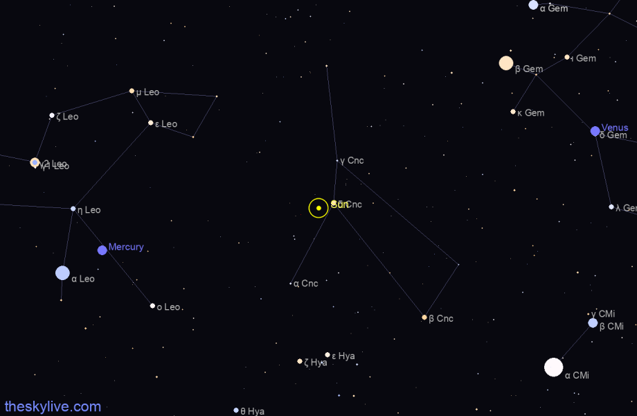 Map of Sun in Virgo on September,21 2019