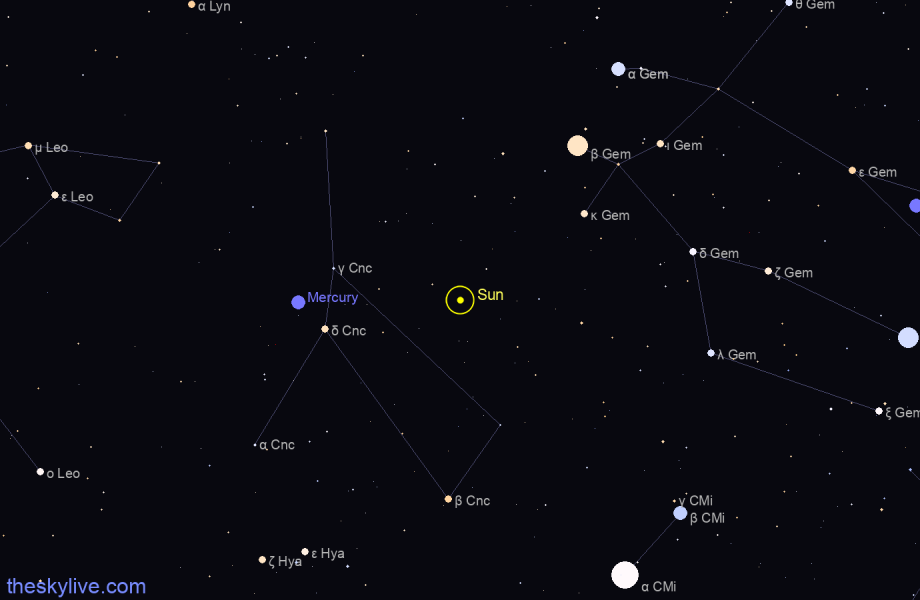 Map of Sun in Libra on November,18 2019