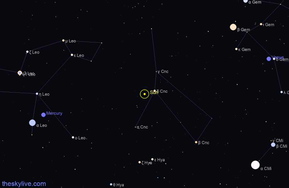 Finder chart of Sun in Cancer on August,07 2020