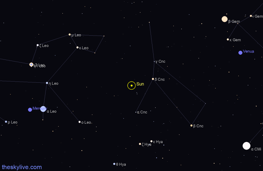 Finder chart of Sun in Virgo on October,23 2020