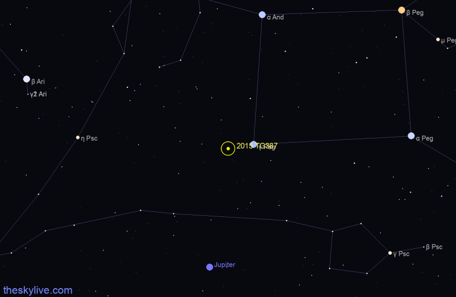 Finder chart of 2015 TG387 in Pisces on August,07 2020