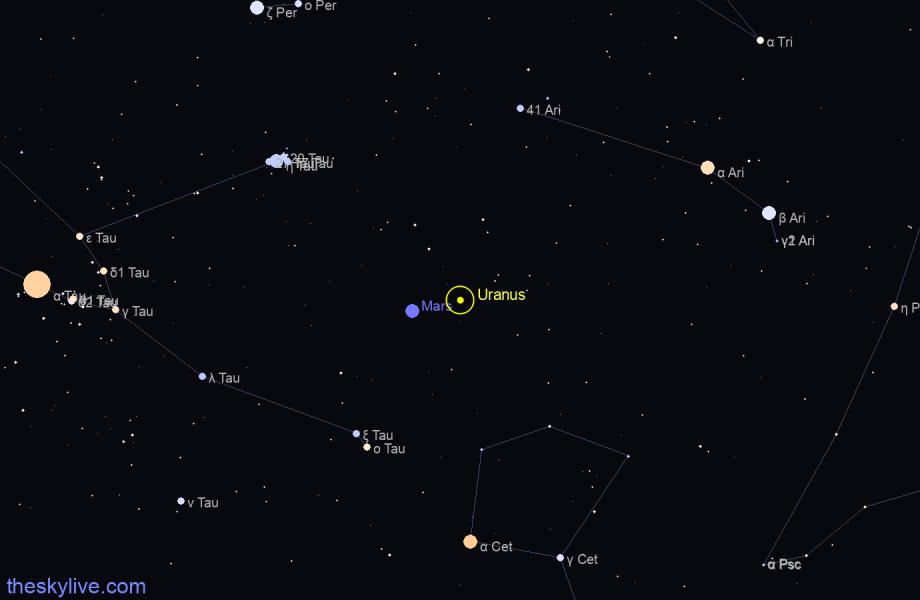 Finder chart of Uranus in Aries on August,15 2020