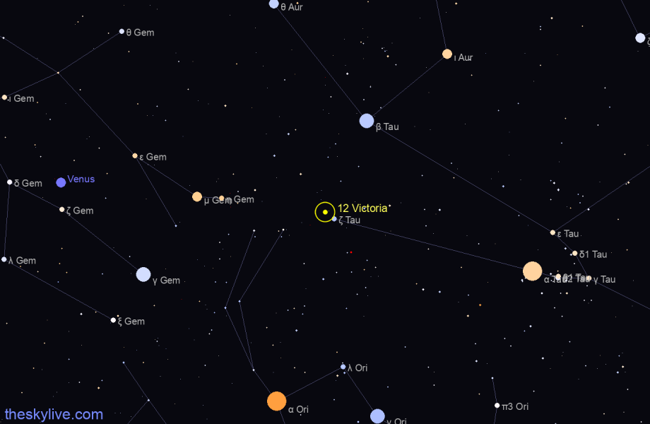 Finder chart of 12 Victoria in Capricornus on May,12 2021