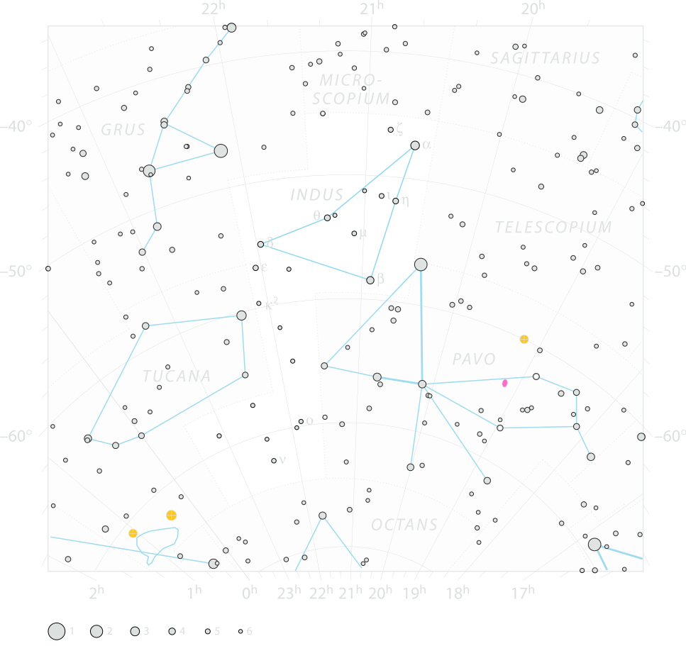Chart of  constellation