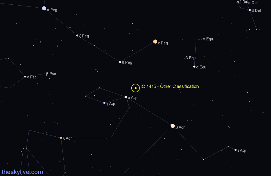 Finder chart IC 1415 - Other Classification star