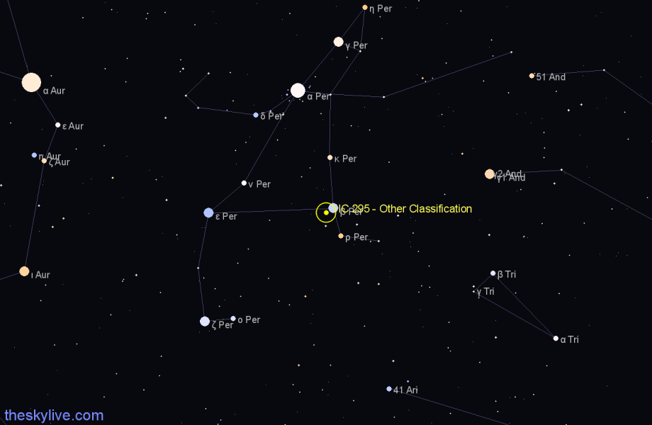 Finder chart IC 295 - Other Classification star