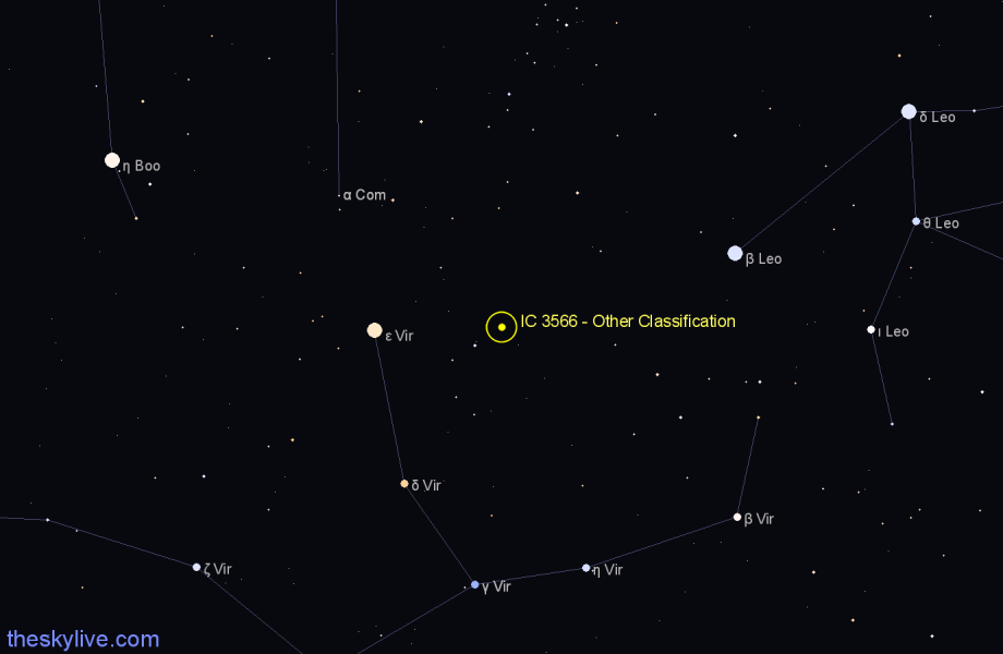 Finder chart IC 3566 - Other Classification star