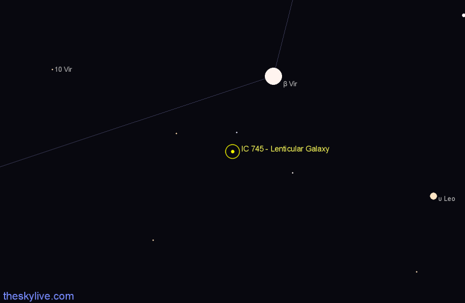 Finder chart IC 745 - Lenticular Galaxy star