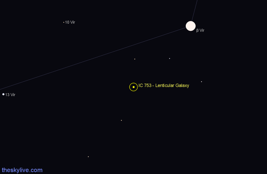 Finder chart IC 753 - Lenticular Galaxy star