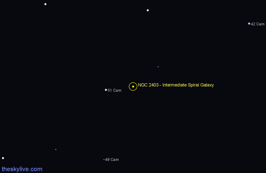 Finder chart NGC 2403 - Intermediate Spiral Galaxy star