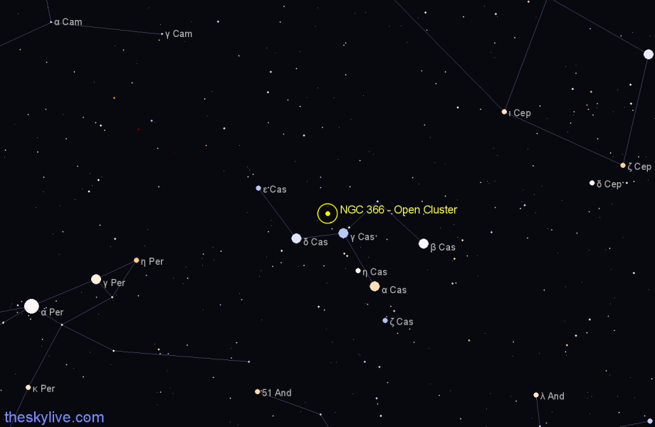 Finder chart NGC 366 - Open Cluster in Cassiopeia star