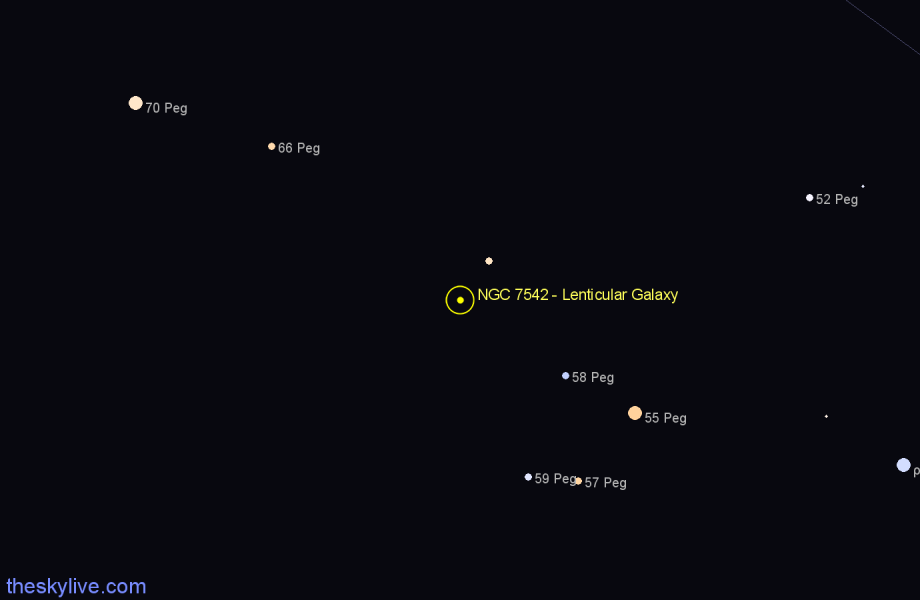 Finder chart NGC 7542 - Lenticular Galaxy star