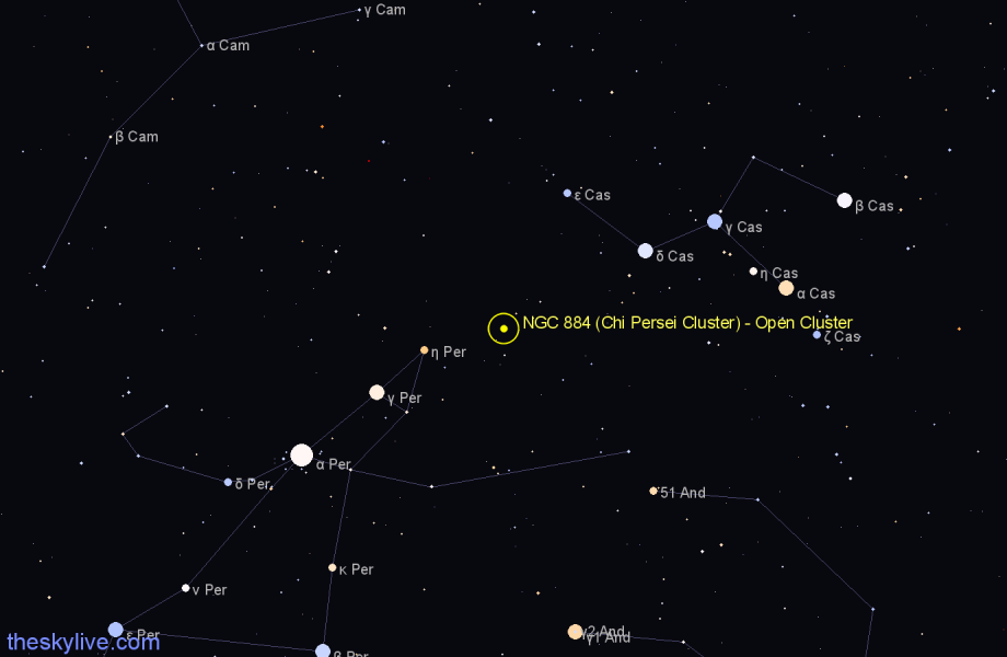 Finder chart NGC 884 (Chi Persei Cluster) - Open Cluster star