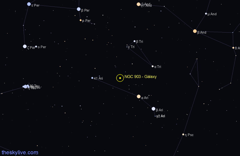 Finder chart NGC 903 - Galaxy in Aries star