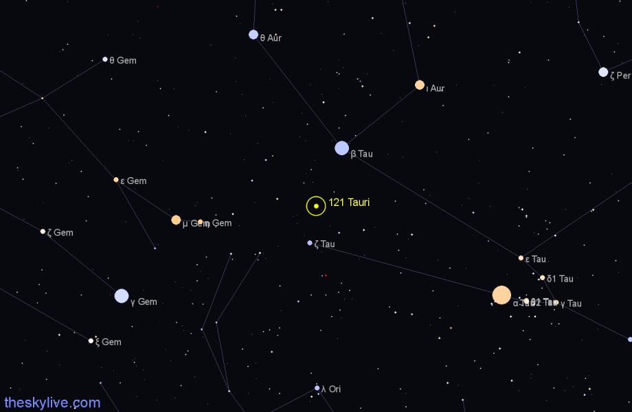 Finder chart 121 Tauri star