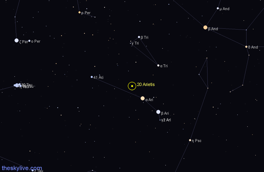Finder chart 20 Arietis star