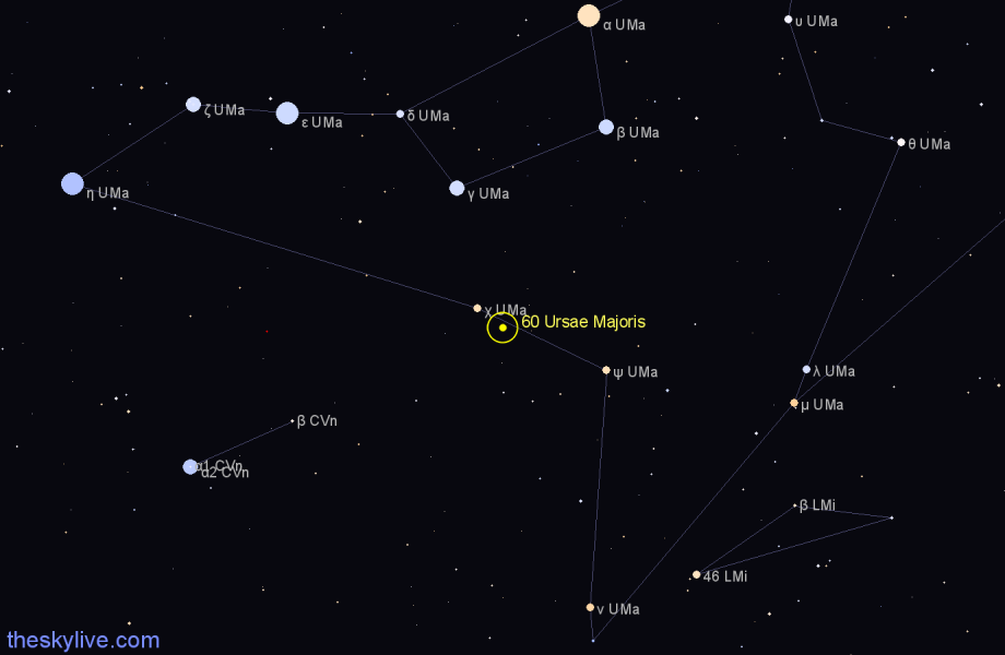 Finder chart 60 Ursae Majoris star