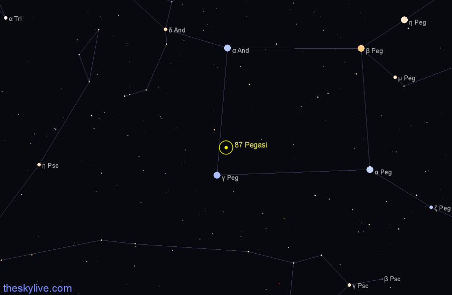 Finder chart 87 Pegasi star