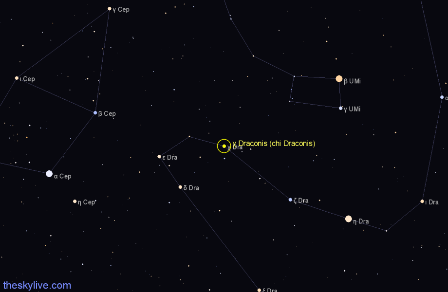 Finder chart χ Draconis (chi Draconis) star