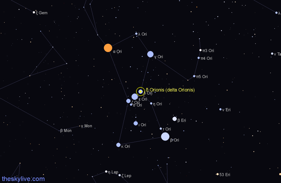 Finder chart δ Orionis (delta Orionis) star