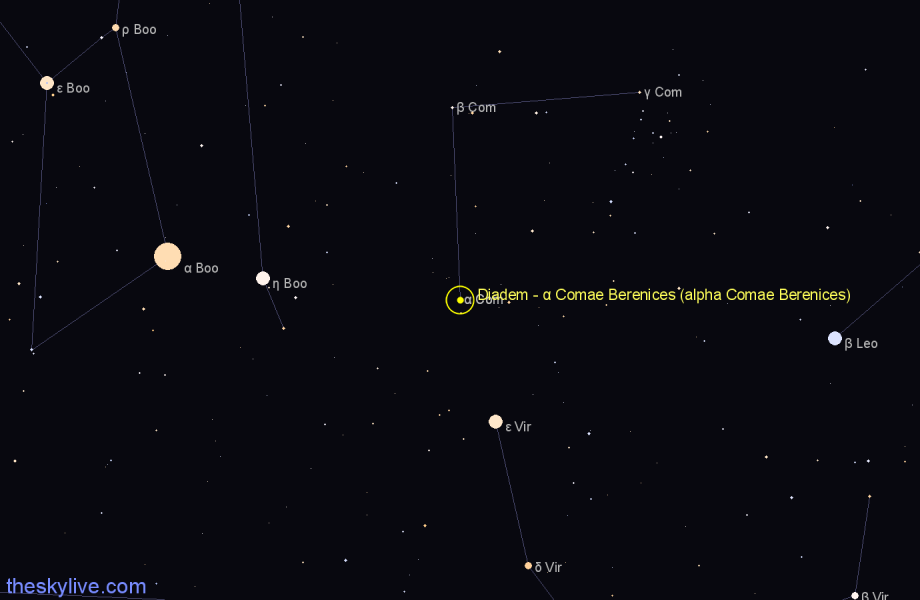 Finder chart Diadem - α Comae Berenices (alpha Comae Berenices) star