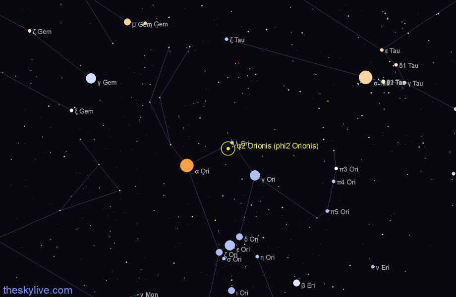 Finder chart φ2 Orionis (phi2 Orionis) star