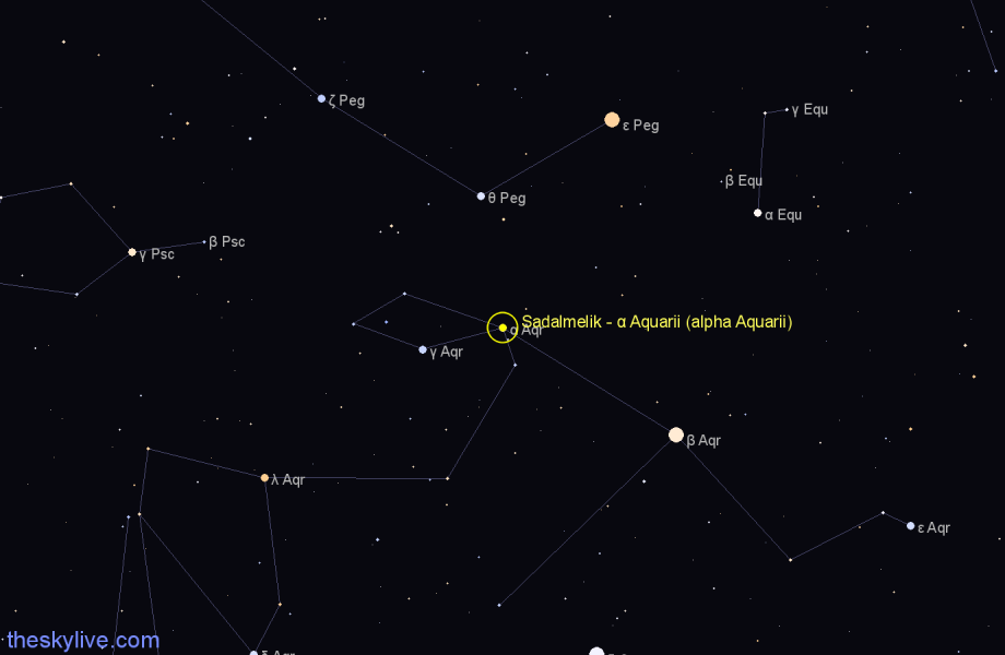 Finder chart Sadalmelik - α Aquarii (alpha Aquarii) star