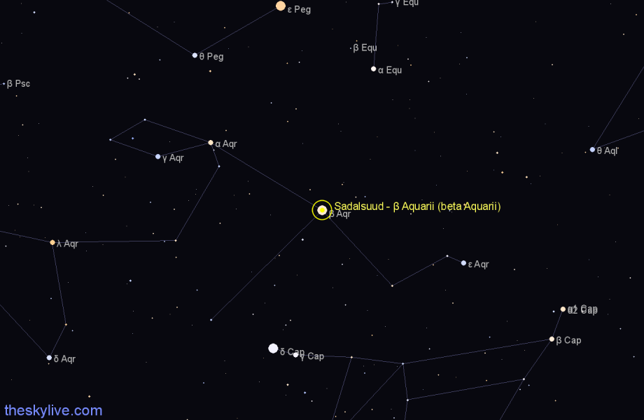 Finder chart Sadalsuud - β Aquarii (beta Aquarii) star
